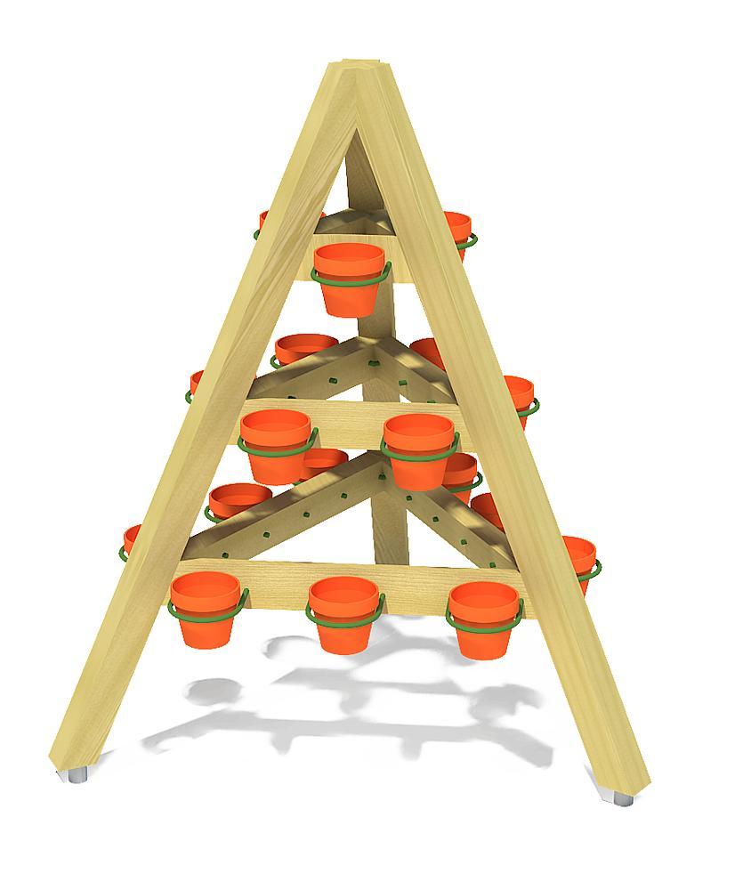 planting pyramid Mentha
